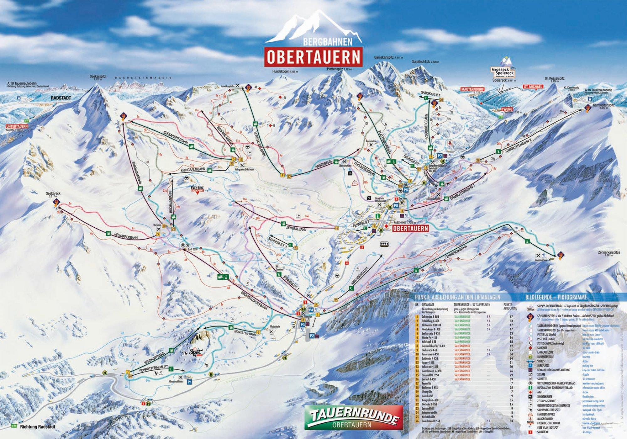 Bergbahnen Obertauern
